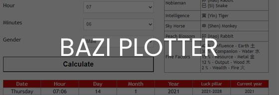 Bazi Plotter